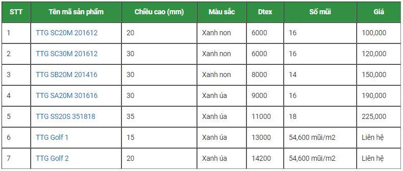 Báo giá hạng mục cỏ nhân tạo 2
